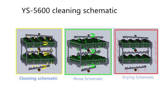 2 couches de SUS304 de pochoir de carte PCB de nettoyage de résistance acide forte de machine